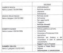 Lorenzo Ferroni presenta le dimissioni dalla carica di Assessore. Resta in Giunta come Consigliere